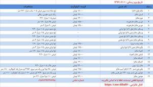 لیست قیمت انواع پارچه ملانژ